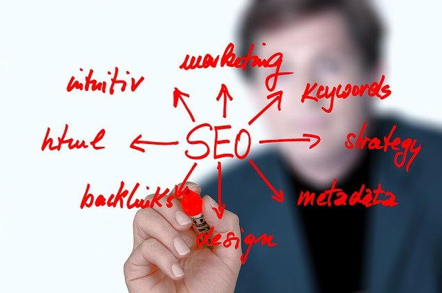 A person drawing a chart of essential SEO elements with a red marker.